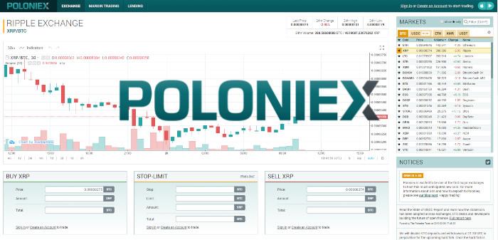 poloniex trading bot
