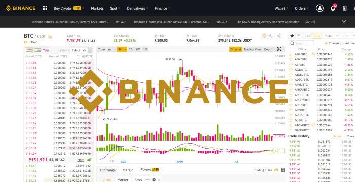 bitcoin fundamente